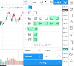 New Top Charts Brand New Chart Layouts Tradingview Blog