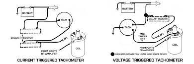 tachometer operation