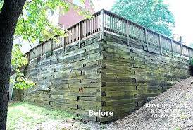 railroad ties retaining wall cost