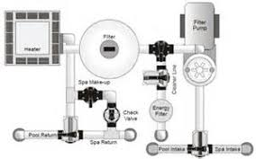 similiar pool pump valves diagram keywords jandy valve plumbing schematics inyopools com