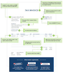 Tax Invoice Examples Invoicing Queensland Health For Payment Queensland Health