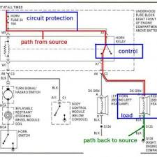 how to read wiring diagrams for cars inspirationa basic car wiring how to read wiring diagrams symbols automotive how to read wiring diagrams for cars refrence wiring diagram car wiring diagram for car audio