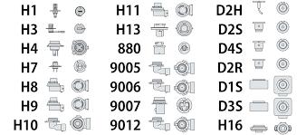 standard light socket size diffe sizes light bulb socket size adapter