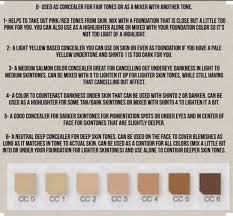 Limelight By Alcone Concealer Chart Limelife By Alcone Concealers In 2019 Alcone Makeup