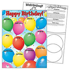 Happy Birthday Chart Set Of 3