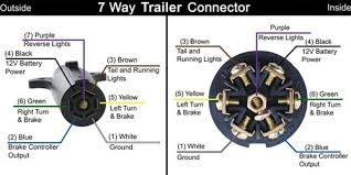 dodge ram trailer wiring diagram image details dodge ram 2500 trailer wiring diagram trailer 7way trailer plug wiring diagram
