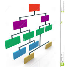 3d Organizational Chart Stock Illustration Illustration Of
