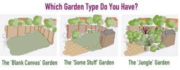 Small Picture Free Garden Design Markcastroco