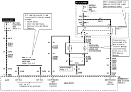 lincoln ls headlight wiring diagram wiring diagrams best lincoln ls headlight wiring diagram wiring diagram library 01 lincoln navigator fuse box lincoln ls headlight wiring diagram