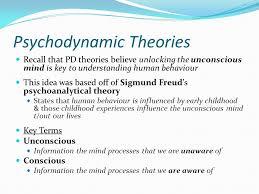 Psychodynamic Approach Psychodynamic Perspective Magdalene Project Org