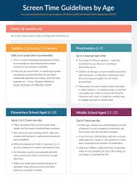 Screen Time Recommendations By Age Chart Get Printable Screen Time Recommendations By Age Eyepromise