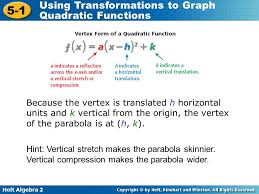 because the vertex is translated h horizontal units and k vertical from the origin the