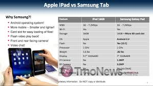 Samsung Tablet Comparison Chart Samsung Galaxy Tab Detailed Specs Pricing Revealed