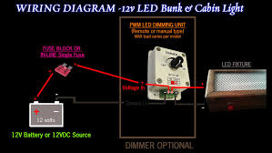 picture of diy 12v large led cabin light
