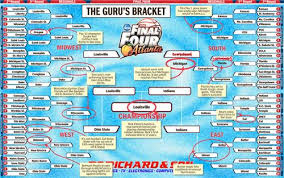 Live Chat Breaking Down The Ncaa Tournament Field With Our Bracket