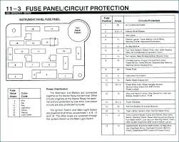 2004 mustang fuse box diagram under dash ford and gt michaelhannan co 2014 mustang fuse box diagram 99 04 mustang gt fuse box diagram 2004 ford f location with automotive wiring e cooperative 2004 mustang fuse box diagram