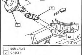envoy wiring diagram for remote start wiring diagram for 2006 buick rainier wiring diagrams also 5 3 vortec wiring diagram starter as well wiring diagrams