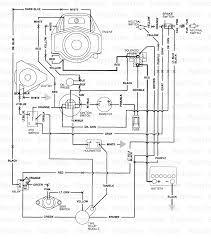 gravely 989012 000101 pm300 20hp onan wiring diagram onan engines