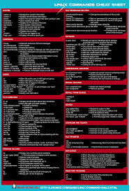 java data structures cheat sheet linux commands cheat sheet im programmer