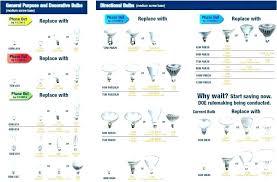 Auto Light Bulbs Guide Oaklandgaragedoors Co