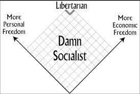 A Libertarian Mungerfesto In Five Parts Bleeding Heart