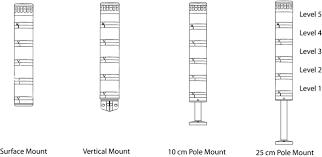 www 100y com tw www 100y com tw www 100y com tw www 100y com tw w 855e Bpm10 Wiring Diagram 855e Bpm10 Wiring Diagram #13 Basic Electrical Wiring Diagrams