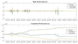 daily profit and loss daily profit and loss magdalene project org