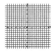Hila Diameter Of The Sun