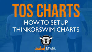 Thinkorswim Charts Setup And How To Setup Thinkorswim Charts