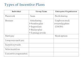 Template Ideas Sales Compensation Plan Template Excel