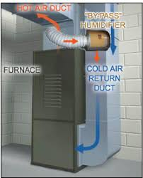 how a central whole house humidifier works