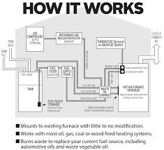 ac heat pump wiring diagram on ac images free download wiring Wiring Diagram For Trane Heat Pump ac heat pump wiring diagram 12 tempstar heat pump wiring diagram trane heat pump wiring schematic wiring diagram for trane heat pump symbols