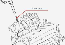 Spark Plug Brand Conversion Chart Spark Plugs Engine Illustrated Service Parts Guide