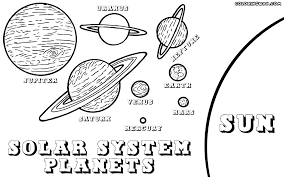 Small Picture Planet Coloring Pages Solar System Coloring Pages To Printgif