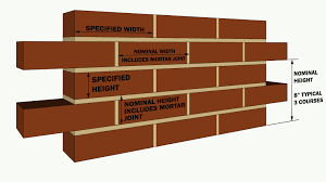 Imperial Brick Sizes Chart Brick Sizes Shapes Types And Grades Archtoolbox Com