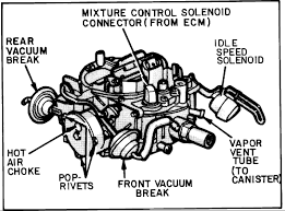 does anyone have vacuum line diagram for 88 monte carlo ls graphic