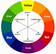 Professional Pie Chart Colors Experienced Best Colors For Pie Charts Colors Charts For Kids