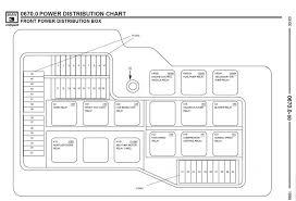 bmw m6 wiring diagram wiring diagrams bmw e36 engine wiring diagram at 1993 Bmw Wiring Diagram
