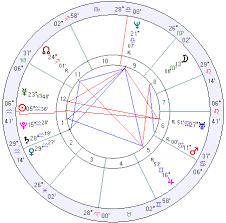 Zodiac Natal Chart Australia Horoscope Australia Natal Chart Mundane Astrology