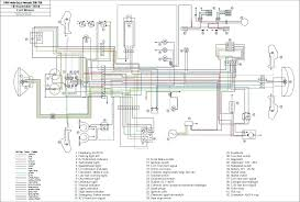 ez go golf cart ignition switch diagram golf cart golf cart customs