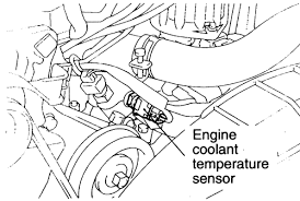 ford taurus 3 0 v6 engine radiator location diagram motor 2005 mazda tribute thermostat location on ford taurus 3 0 v6 engine radiator location diagram