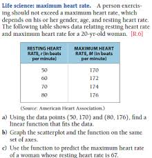 Maximum Heart Rate Chart By Age And Gender Solved Life Science Maximum Heart Rate Use The Data In