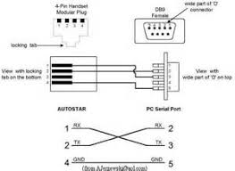 rs serial port pin diagram images rs232 male pinout rs232 circuit wiring diagram picture