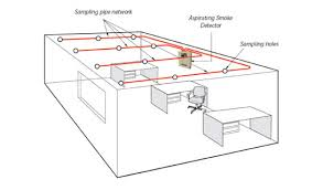 wiring diagram for fire alarm system wiring diagram and conventional fire alarm systems typical wiring diagram zeta