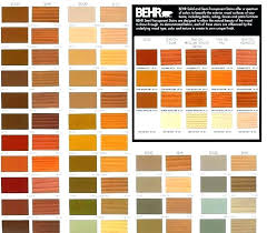 Cabot Semi Transparent Stain Color Chart Cabot Deck Stain Colors Negitoromaki Co
