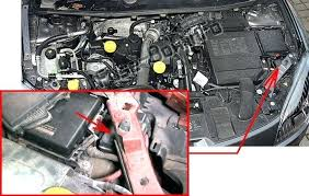 renault megane fuse box layout fuse box electronic schematics renault megane fuse box layout the location of the fuses in the engine compartment iii renault renault megane fuse box layout