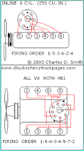 chevy truck underhood wiring diagrams chuck s chevy truck pages com firing order