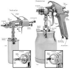 Wagner Spray Gun Tips Sizes Chart Spray Guns Getting Started Stewmac Com