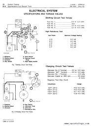 john deere 644b wiring harness diagram wiring diagram basic jd 70 wiring diagram wiring diagram todayjd 70 wiring diagram wiring diagram used jd 70 wiring