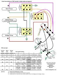 wiring diagram for amercian standard 4k wiki wallpapers 2018 american standard telecaster wiring diagram 52 american standard furnace wiring diagram american standard furnace schematic american get free anthonydpmann